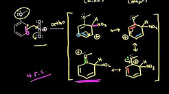 Ortho-para directors I   Aromatic Compounds   Organic chemistry   Khan Academy