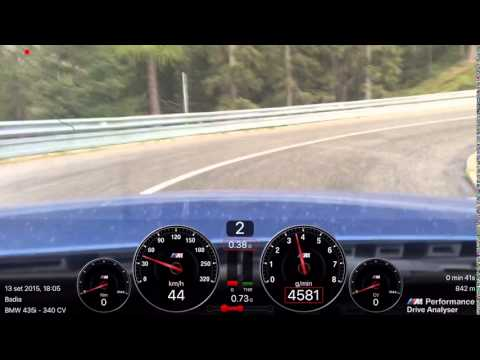 BMW Gauge Kits and Data Acquisition for BMW 3 Series E90