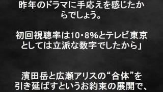 西田敏行 釣りバカ日誌 俳優業も復帰!ハマちゃん~スーさんへ!『探偵...