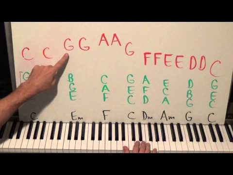 Piano Lessons Gone Nuts!  How To Add Melody To Chords In The Right Hand