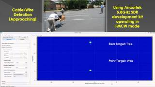 Ancortek Software Defined Radar for Cable/Wire Detection when Approaching/Departing/Swinging