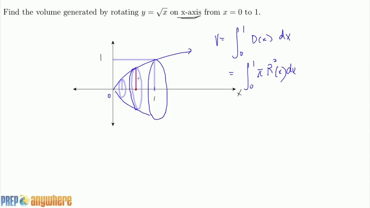 3 ex2 generating volume by rotating square root function about x 3 ex2 generating volume by rotating square root function about x axis ccuart Image collections
