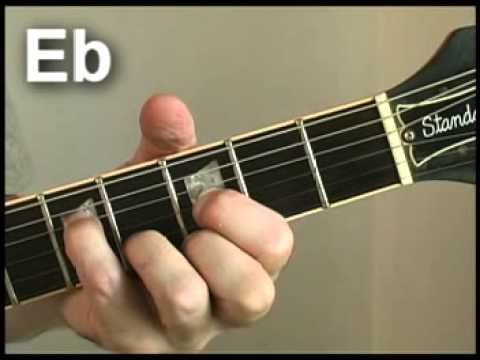 Songwriting Guitar Chords In The Key B Flat Guitar Lesson Youtube