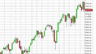 NASDAQ Index forecast for the week of March 30 2015, Technical Analysis