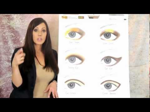 How To Apply Your Eyeshadow Like a Pro