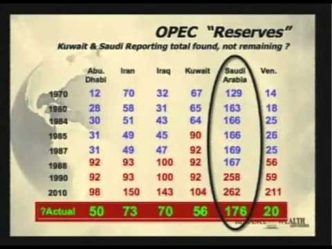 Bruce Soltani s Dr. Colin Campbell Part 1 of 4  Peak Oil & the Middle East