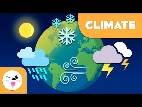 Climate for Kids - Types of Climate