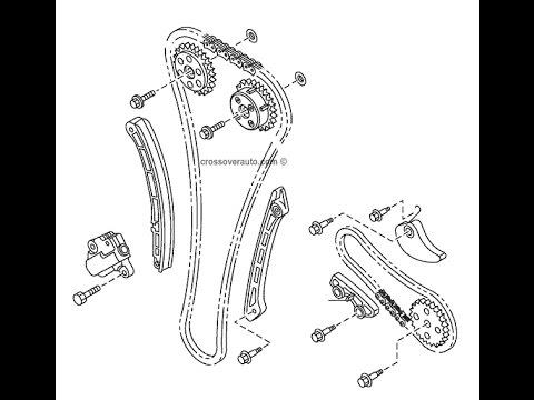 Подушка двигателя (передняя, задняя, верхняя, нижняя) на mazda cx-7 ( мазда cx-7), выпущенные с 2007 по 2018 г. С двигателем 2. 2, 2. 3 л.