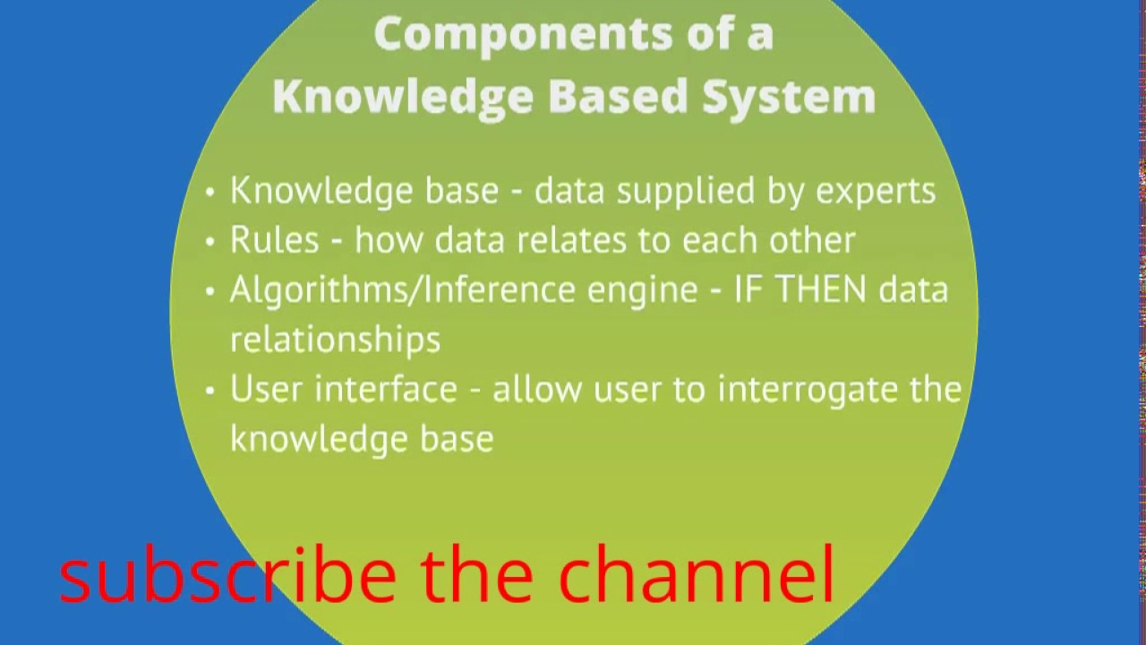 Software - Knowledge Based Systems best video