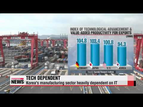 """Korea′s manufacturing sector too dependent on exports, experts say   """"중, 글로"""