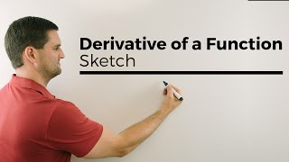 Sketching the Derivative of a Function, first Derivative graphically, graph of the Derivative