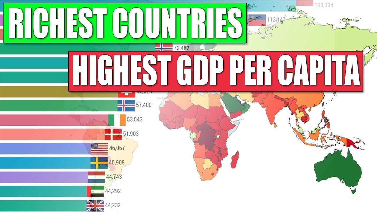 biggest gdp per capita in the world