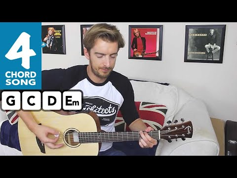 Tom Petty - Won't Back Down Guitar Lesson Tutorial
