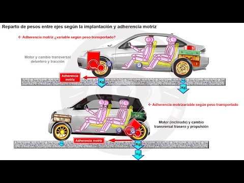 EVOLUCIÓN DE LA TECNOLOGÍA DEL AUTOMÓVIL A TRAVÉS DE SU HISTORIA - Módulo 1 (21/31)