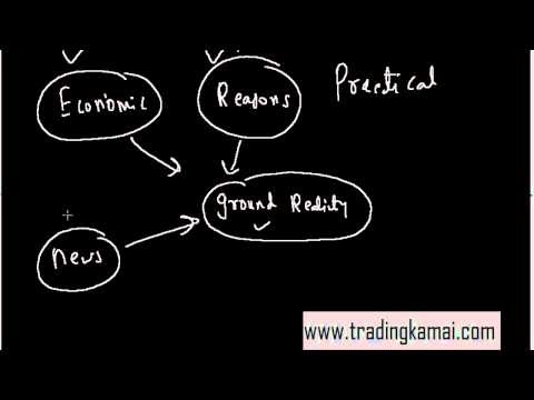 What is technical analysis in stock market