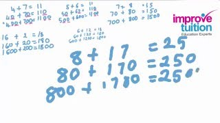 Addition | Age 9 to 10 | 4th Grade Grade | Year 5 | Online Math help | Tutor