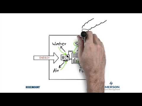 Identify Energy Savings In Your Process Plant -- Rosemount Energy Management Solutions