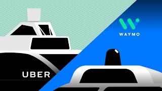Uber is in BIG TROUBLE!! Waymo Lawsuit Update! Injunction!! Criminal Investigation!!