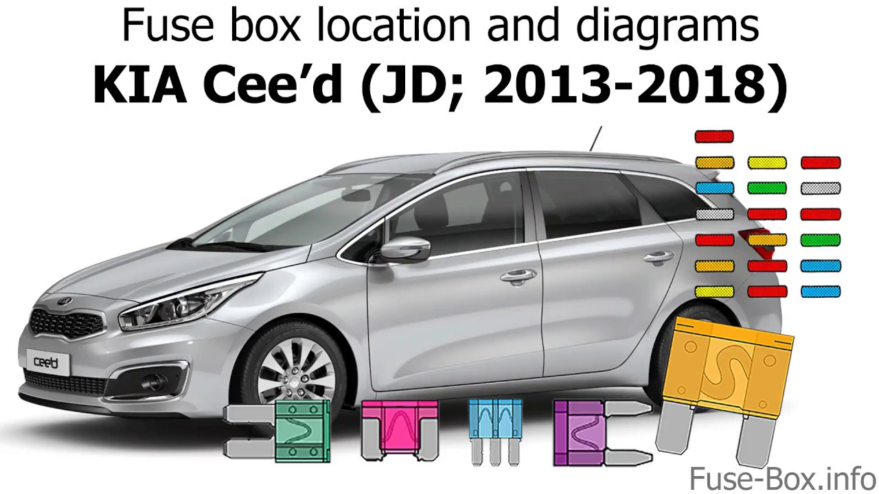 fuse box location and diagrams kia cee d jd 2013 2018  [ 1280 x 720 Pixel ]