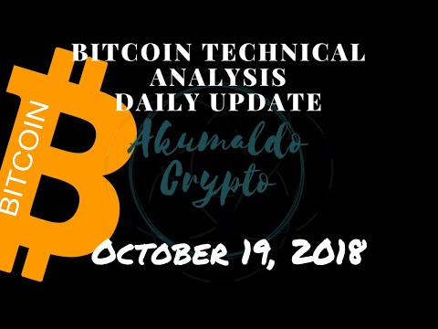 Bitcoin technical analysis - Bearish signs, what are they waiting for?[October 19, 2018]