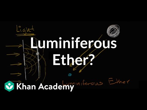 Light and the luminiferous ether | Special relativity | Physics | Khan Academy