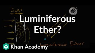 Light And The Luminiferous Ether