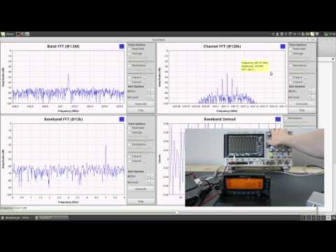 HB9UF: FM deviation, modulation index and sidebands with an RTL SDR dongle