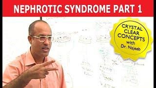 Nephrotic & Nephritic Syndrome 1/10