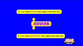 English Grammar - Learn Adverbs