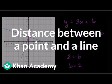 Distance between a point and a line | Analytic geometry | Geometry | Khan Academy