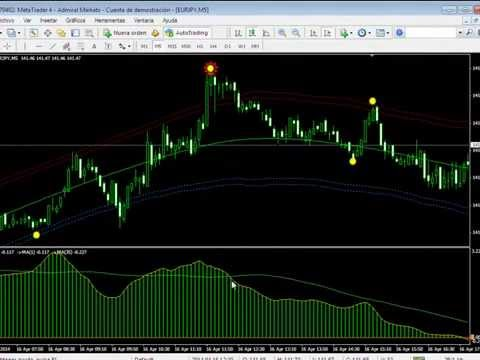Introducing forex option broker best