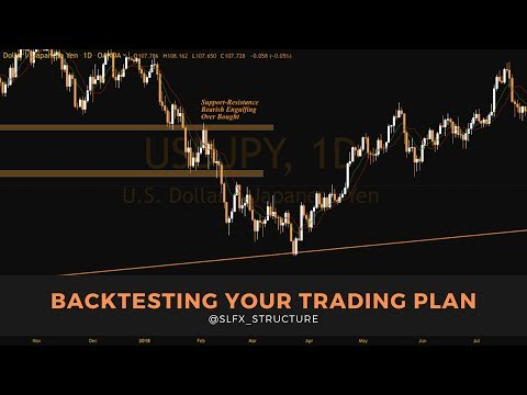 How To Backtest Your Trading Plan