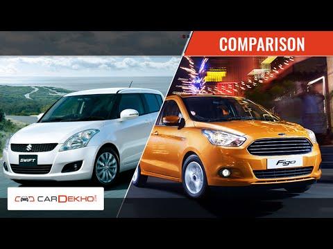 2015 Ford Figo Vs Maruti Suzuki Swift | Comparison Video | CarDekho.com