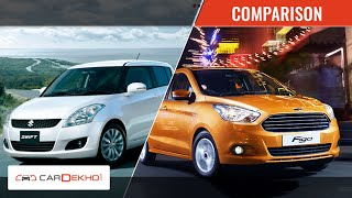 2015 Ford Figo Vs Maruti Suzuki Swift | Comparison Video | CarDekho.com