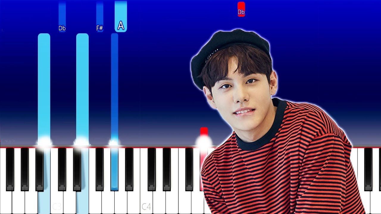Is this strumming pattern correct? Yongzoo Sweet Home Piano Tutorial Youtube