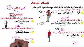 شرح المجاز المرسل البلاغة العربية باسهل طريقة