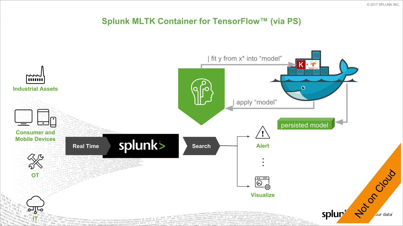 Splunk Interview Questions | Glassdoor