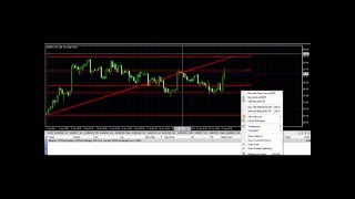 Forex Best Strategy 1 (In English and Urdu)