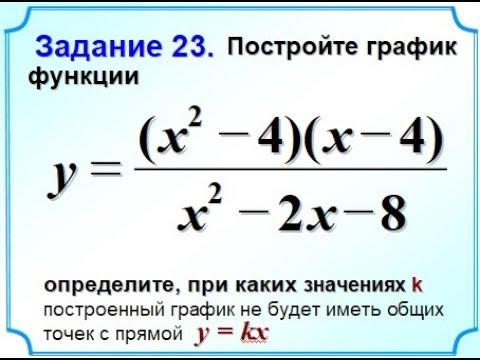 Вопрос: Как найти угол наклона прямой по двум точкам?