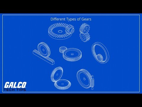 Different Types of Gears - A Galco TV Tech Tip