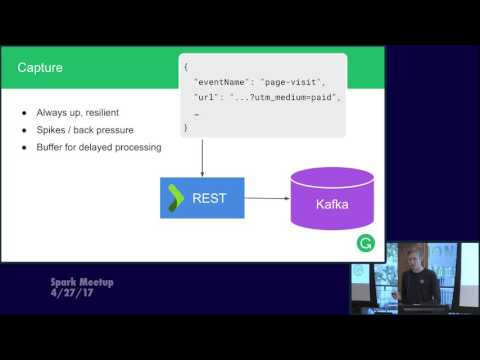 Apache Spark as a Platform for Powerful Custom Analytics Data Pipeline: Talk by Mikhail Chernetsov