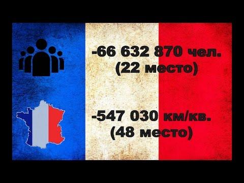 ИНТЕРЕСНЫЕ ФАКТЫ ПРО ФРАНЦИЮ,FRANCE !