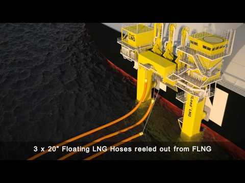 Sevan FLNG, Offloading with HiLoad - 2 min