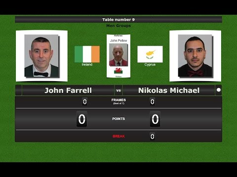 Snooker Men Groups : John Farrell vs Nikolas Michael