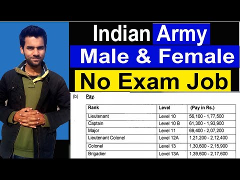 Free Job Alert 2020 Total Posts 191 Apply Online Male & Female LT Military Rank Join Indian Army