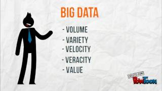 Big Data on E-Commerce
