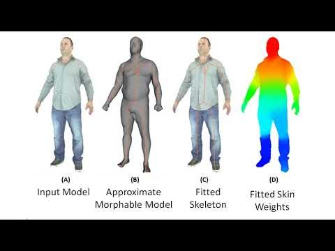 Analyzing the Effect of Avatar Self-Similarity on Men and Women in a