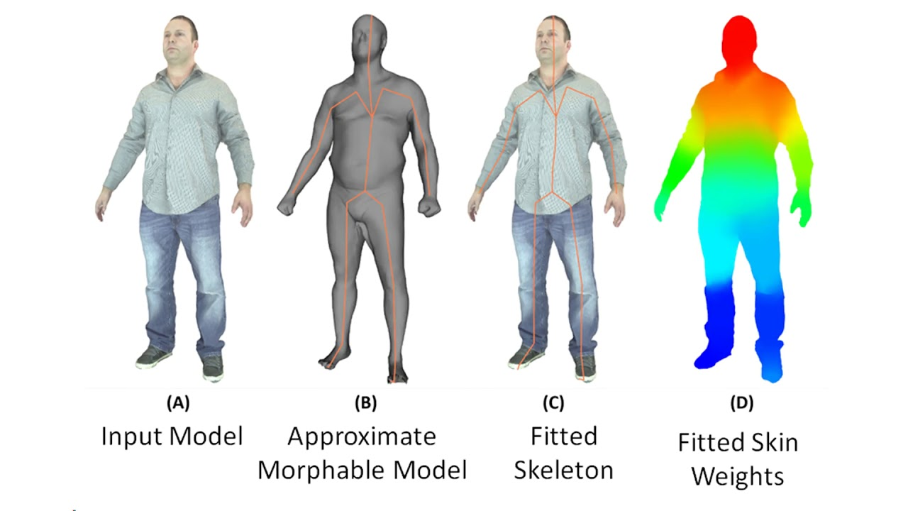 2666556d662ac Analyzing the Effect of Avatar Self-Similarity on Men and Women in a Search  and Rescue Game