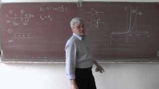 видео Диод Шоттки