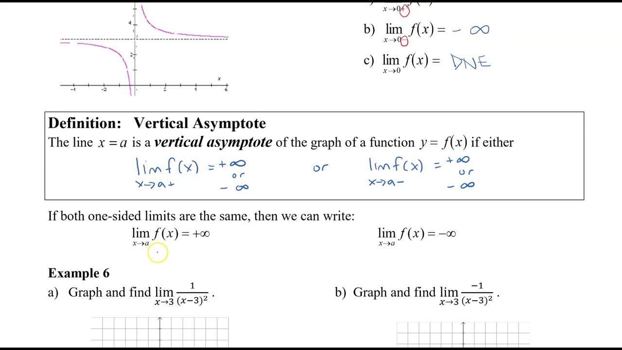 Calculus sec 15 infinite limits and vertical asymptotes youtube calculus sec 15 infinite limits and vertical asymptotes ccuart Choice Image